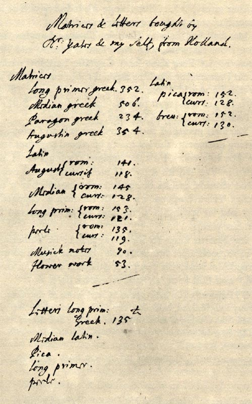 List of type bought in Holland written by John Fell